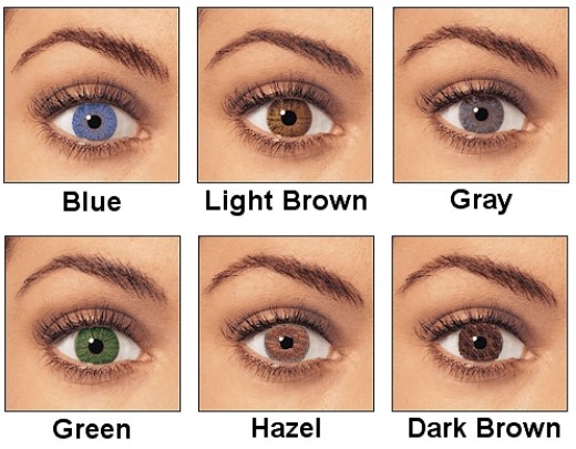 How to change color of your eyes naturally